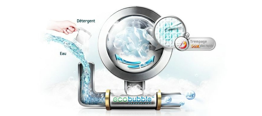 Technologie Eco Bubble™