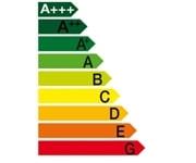 Classe énergétique A3+