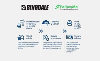 RINGDALE FollowMe