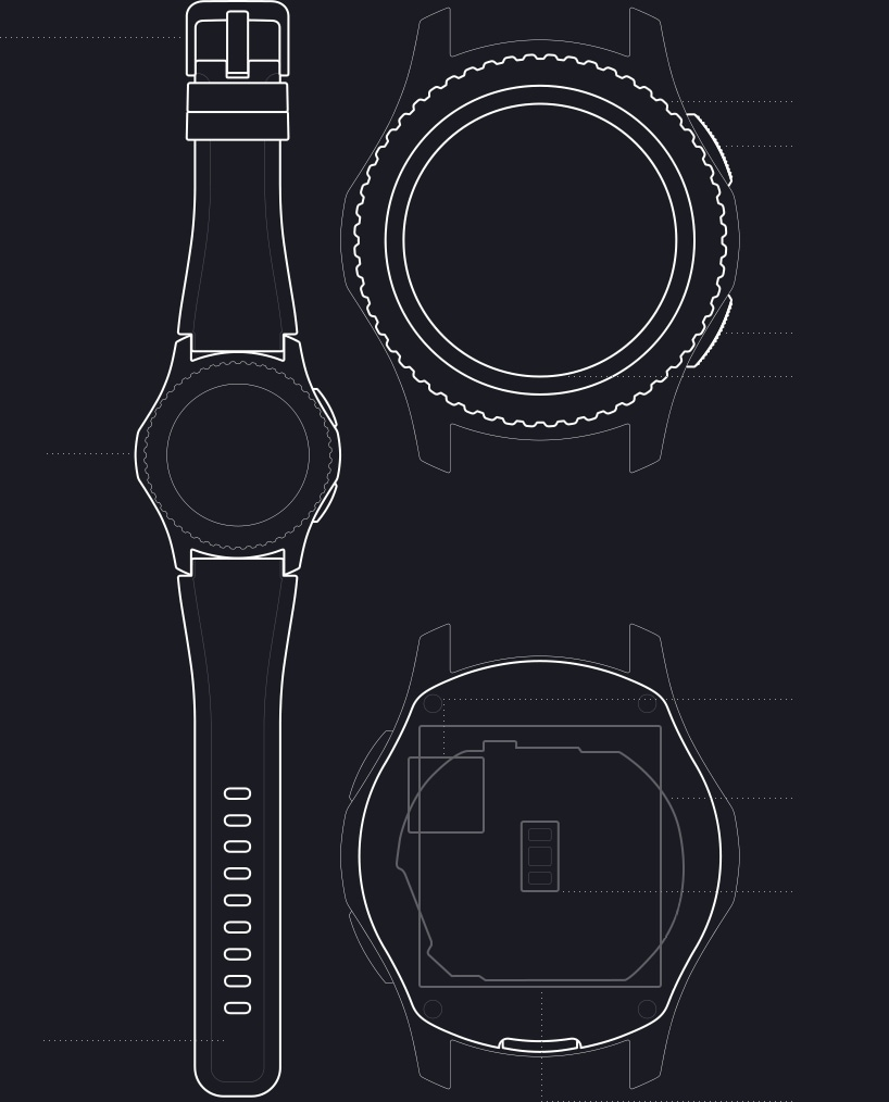 Illustrations of a Gear S3, a Gear S3 without watch bands and the back of a Gear S3 without watch bands