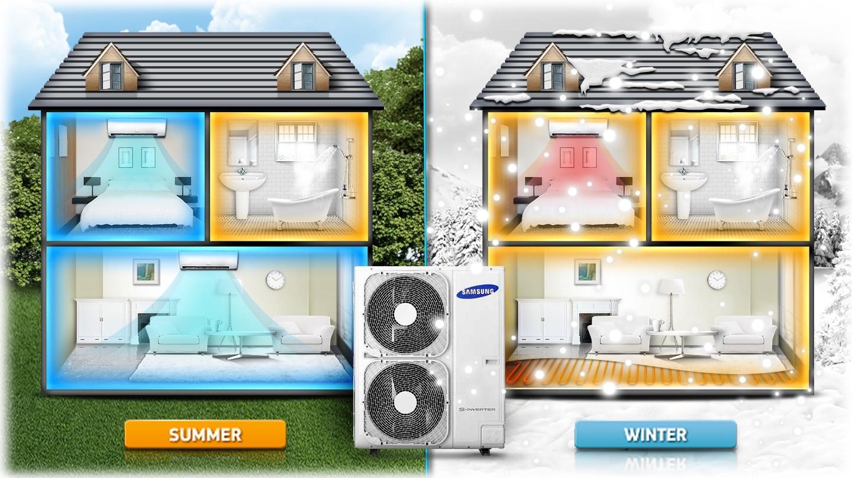 Ενσωματωμένο σύστημα θέρμανσης και ψύξης με χαμηλότερο κόστος