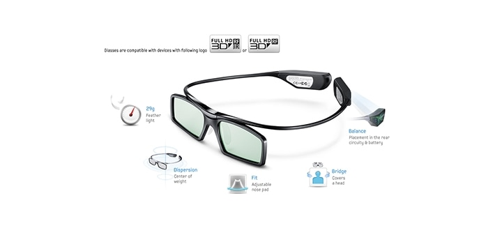 Stylish 3D glasses give Perfect Wearing Experience