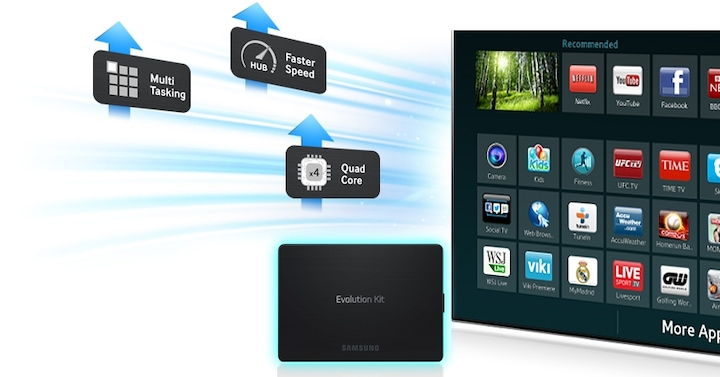 Boost processing speed of your Smart TV