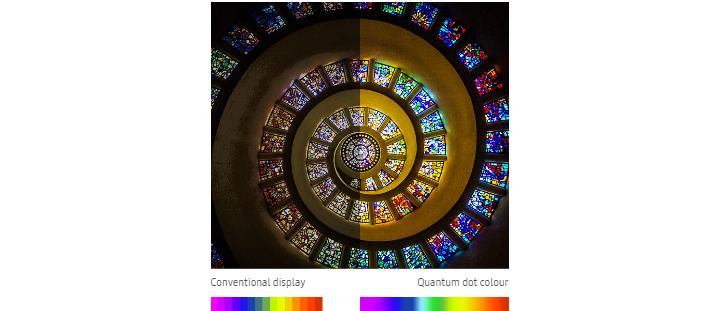 Quantum dot colour