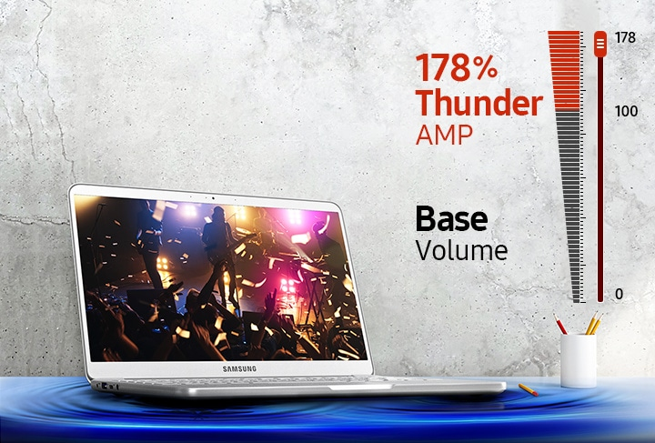 Thunder Amp technology