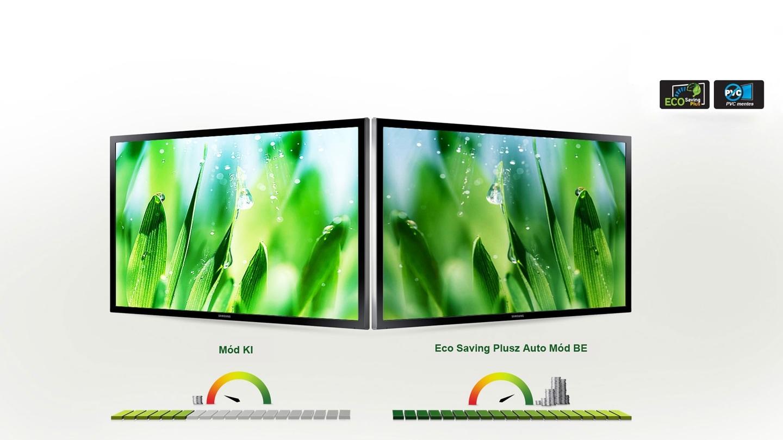Energiamegtakarítás és környezetvédelem a környezetbarát monitorokkal