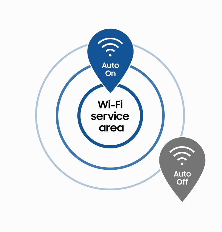 Convenient Wi-Fi switching