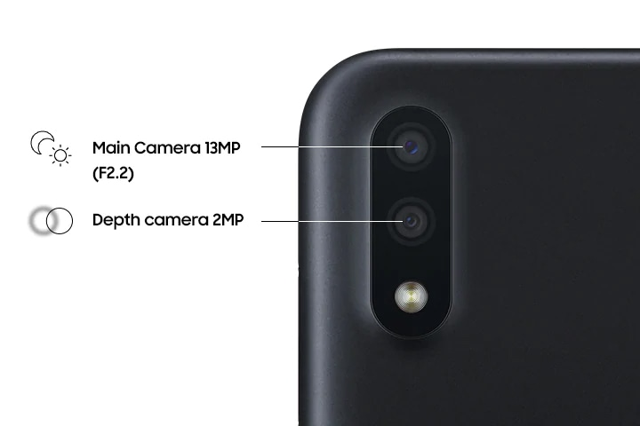 Dual camera takes your photography to new depths