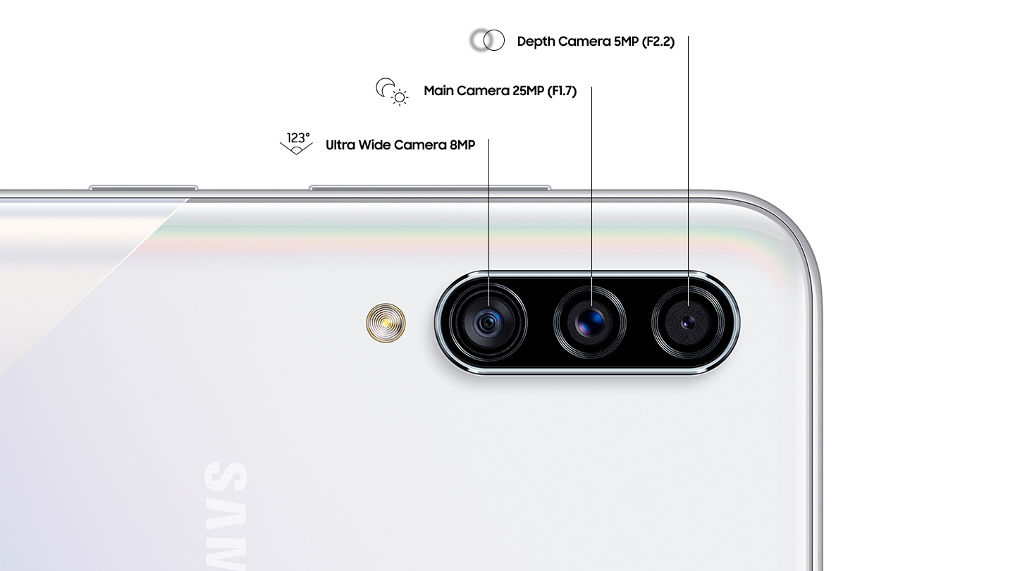 Ready for life with Triple Camera