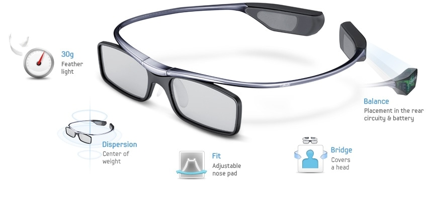 Stylish 3D glass give Perfect Wearing Experience