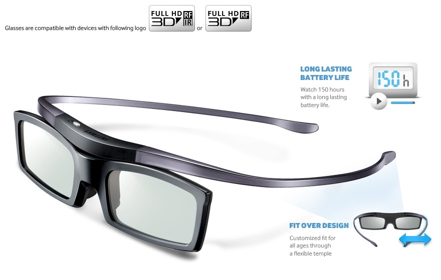 3D comes to life with fit-over glasses