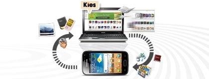 Easier Data Management with Kies Air
