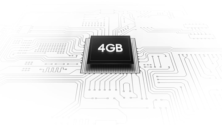 Fast and flexible 4G performance