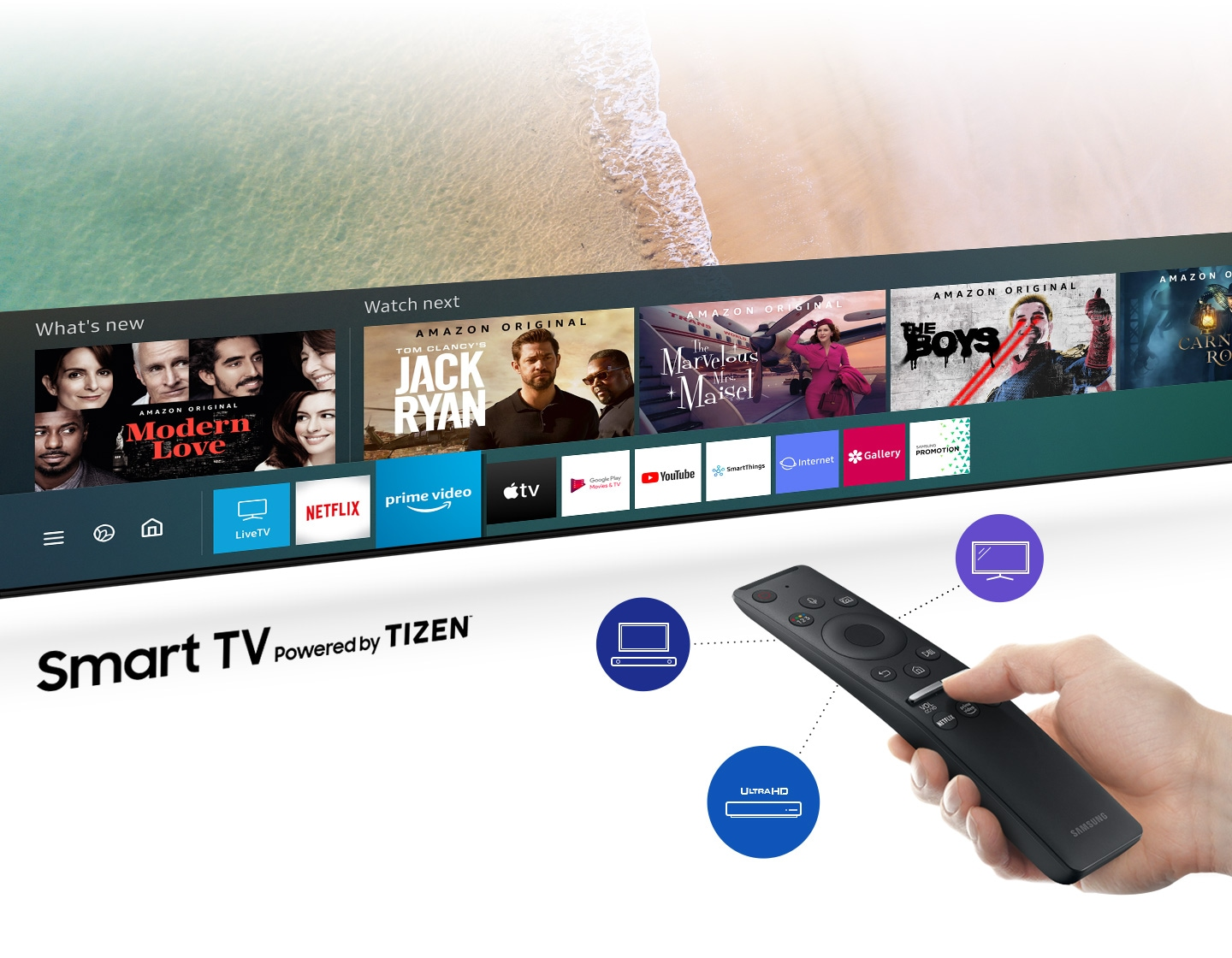 Access various content with one remote (ROW)