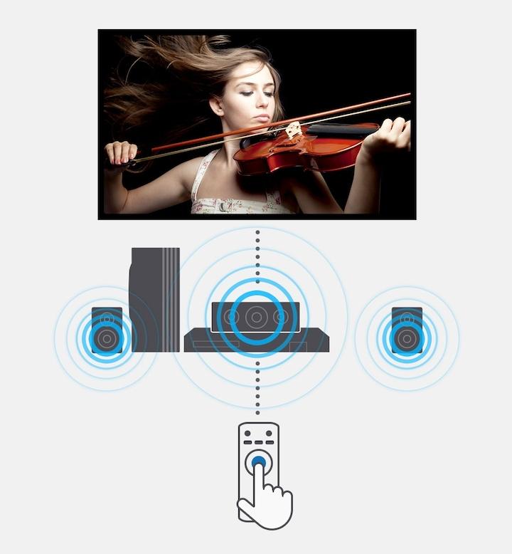 Watch TV in surround sound instantly