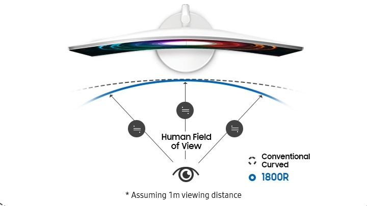 Comfortable Viewing Angle in Samsung Curved QLED Display