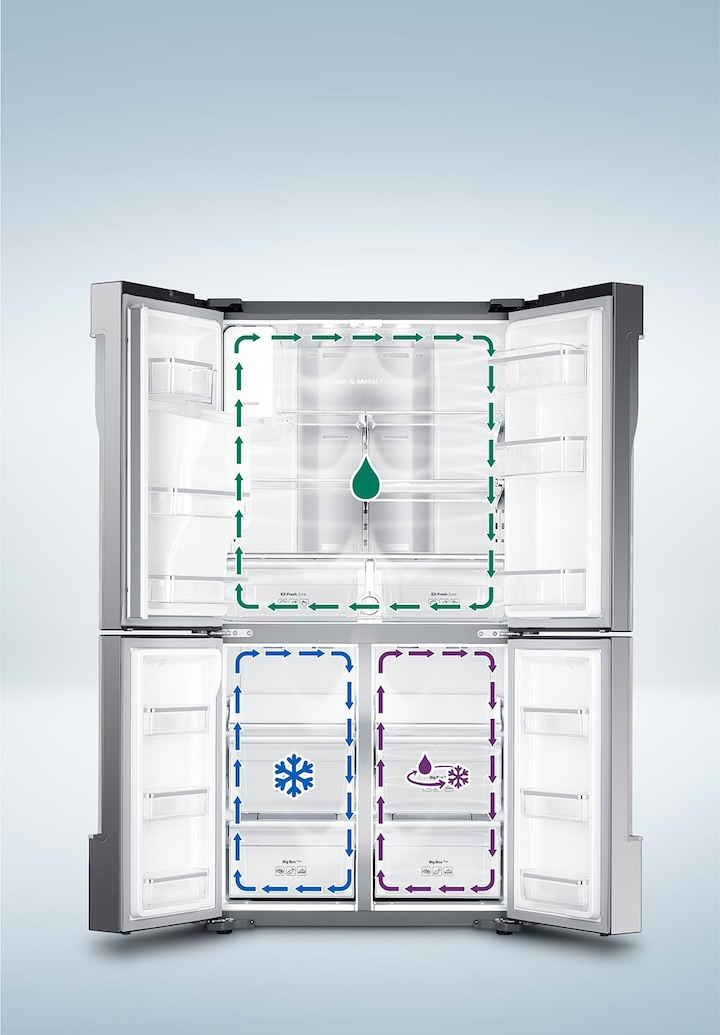 Independent Cooling in Samsung 4 Door Fridge