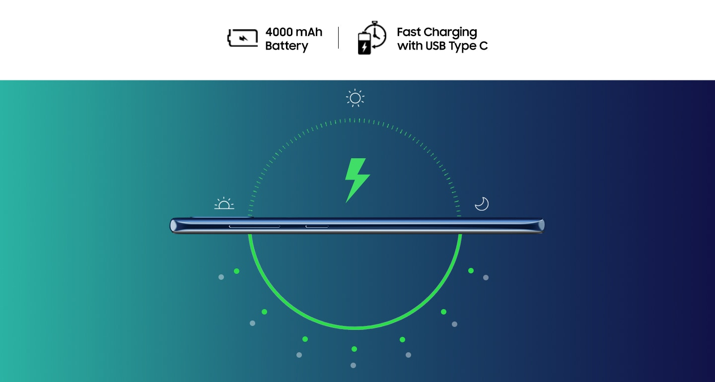 Samsung Galaxy A20 with Fast Charging