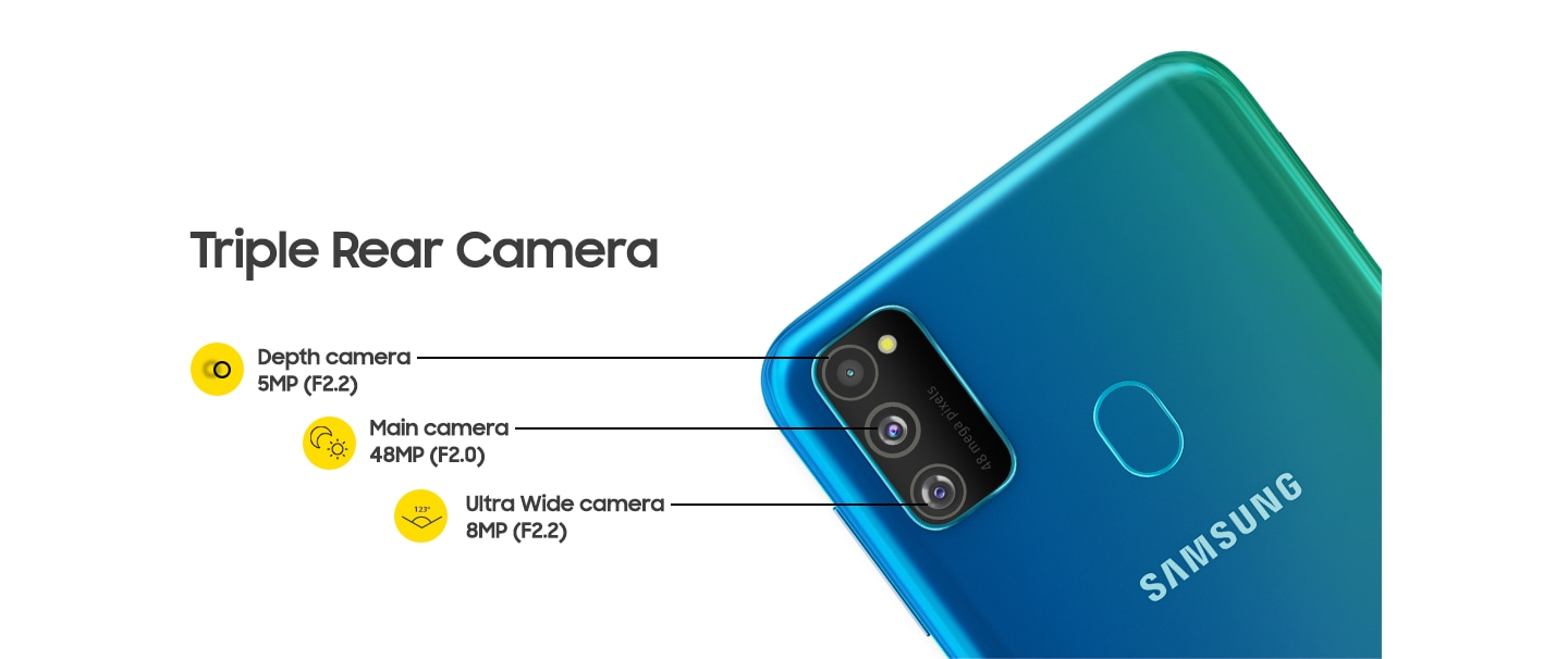 Galaxy M30s -  Triple Rear Camera