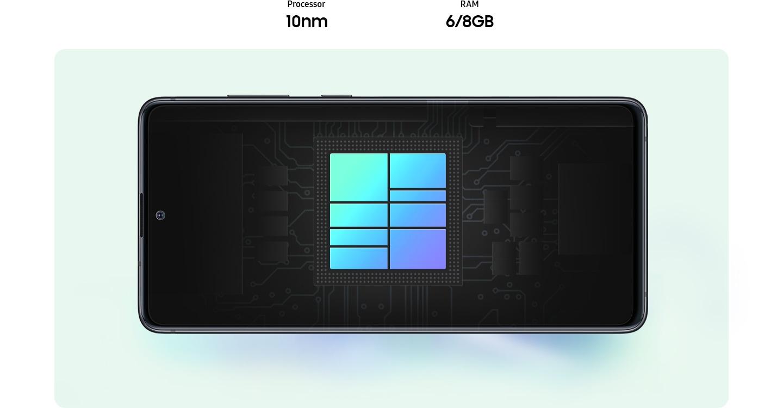 Samsung Galaxy Note10 Lite - Processor