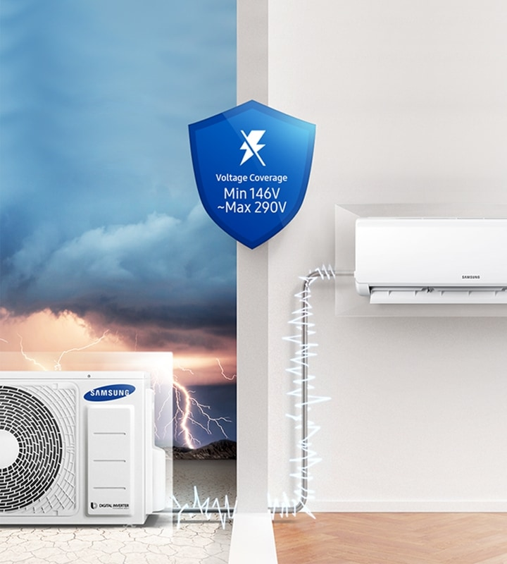 Triple Protector Plus technology in latest 1 ton Air Conditioner