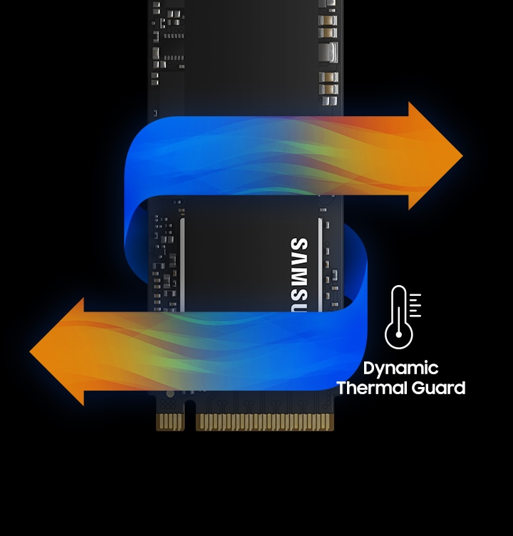 Samsung 970 EVO Internal Solid State Drive with Dynamic Thermal Guard Technology