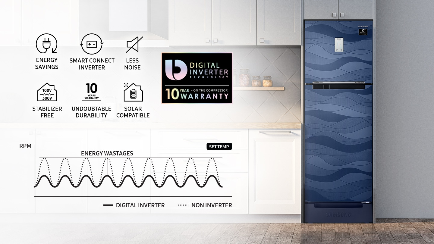 Top Mount Refrigerator - Digital Inverter Technology