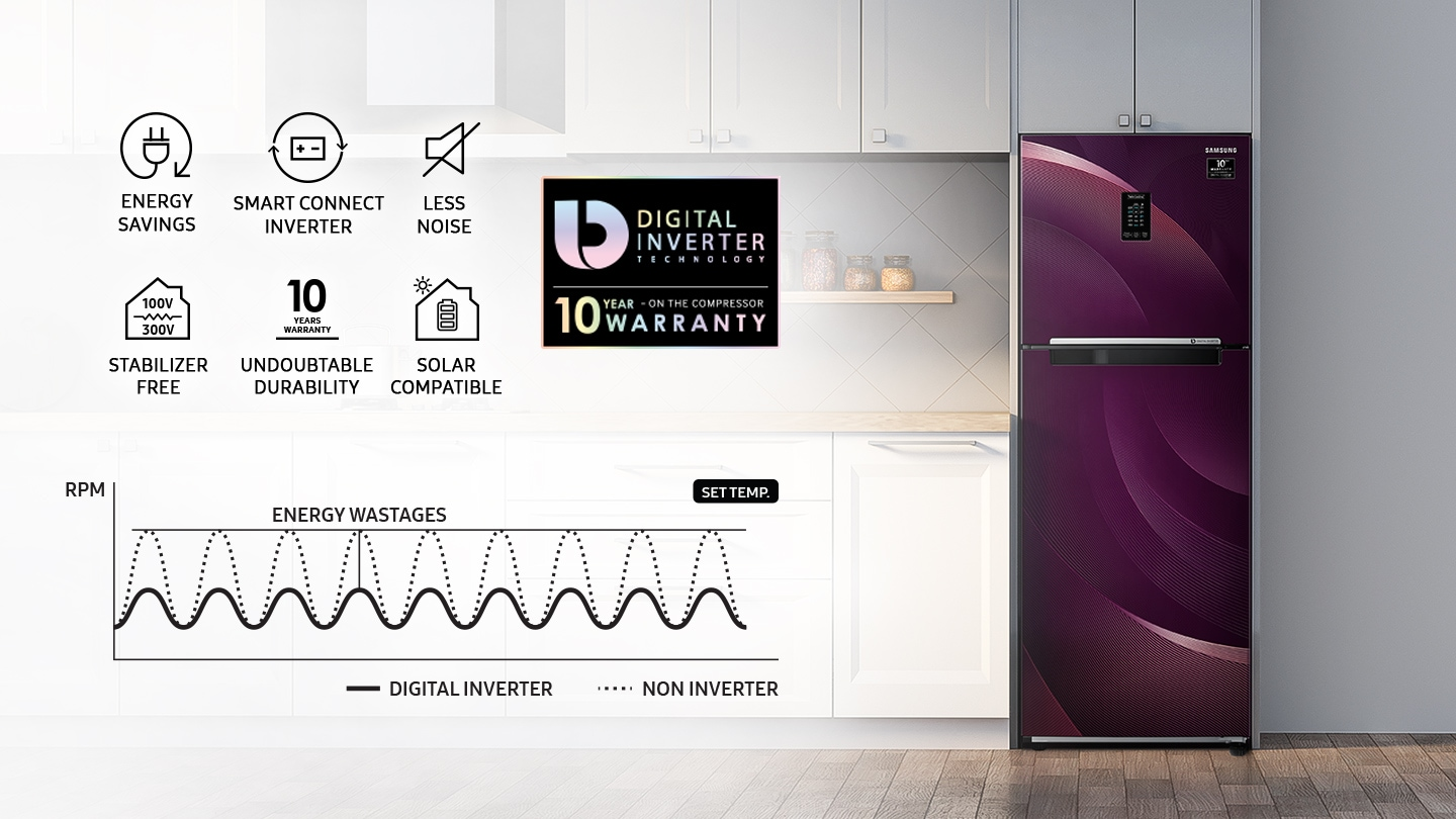 Samsung Top Mount Refrigerator - Digital Inverter Technology