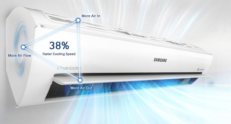 38 درصد خنککنندگی سریعتر