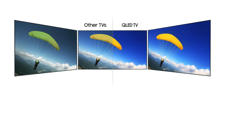 زاویه دید در تلویزیون QLED