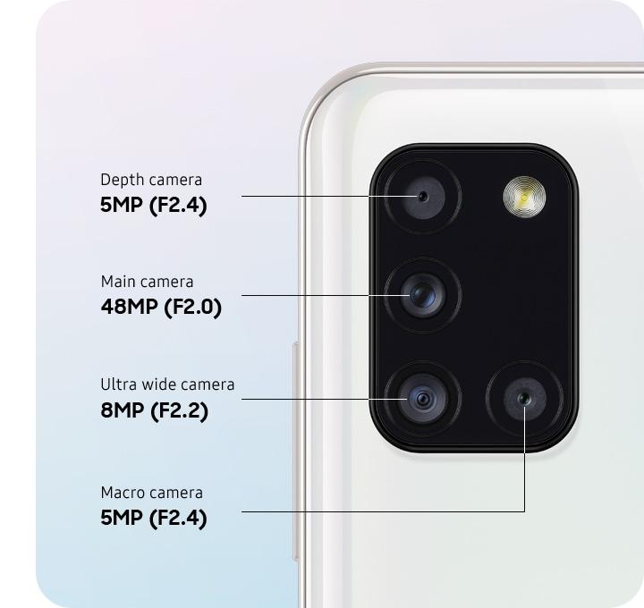 دوربین چهارگانه فوقالعاده برای ثبت صحنه بیشتر