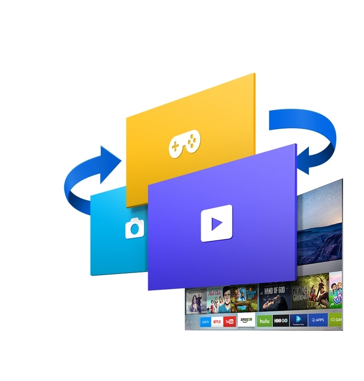 Metti il turbo al tuo Smart TV con Tizen