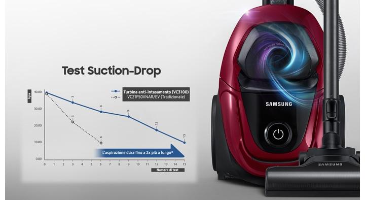 Samsung Aspirapolvere VC05M31C0HG