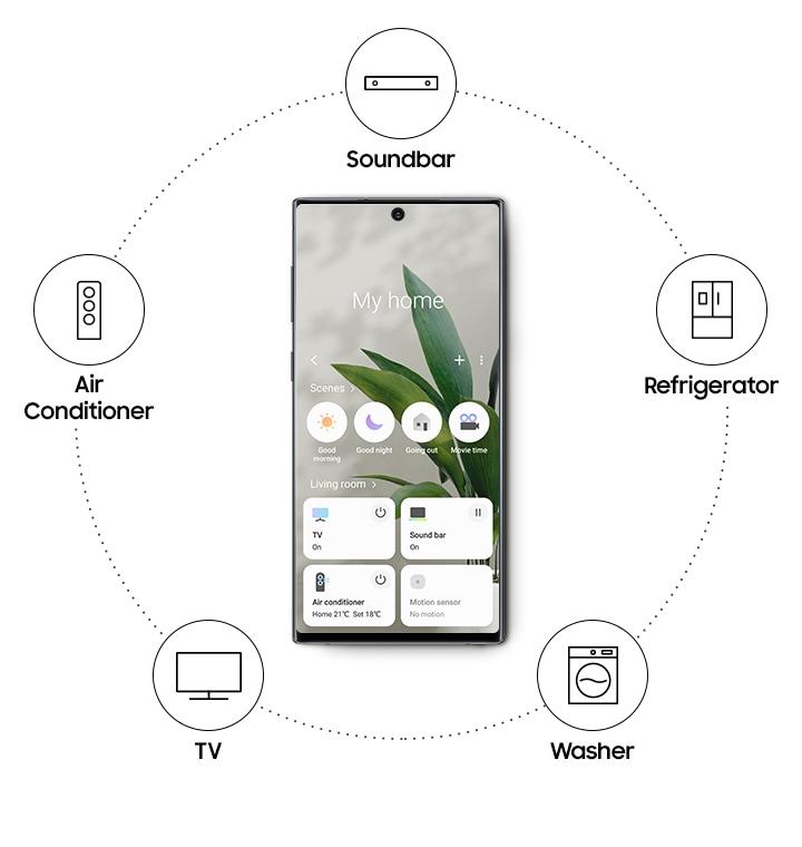 Un'unica app per un ascolto smart