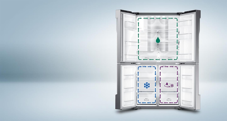 Sistema di raffreddamento rivoluzionario