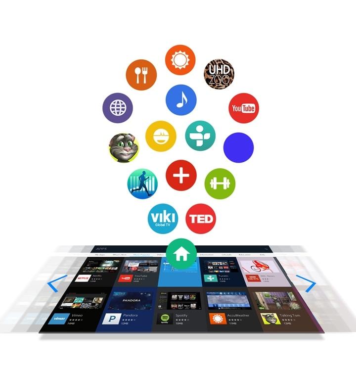 Prova le app più interessanti sul tuo Smart TV