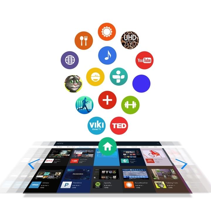 Le app più interessanti sono sul tuo Smart TV