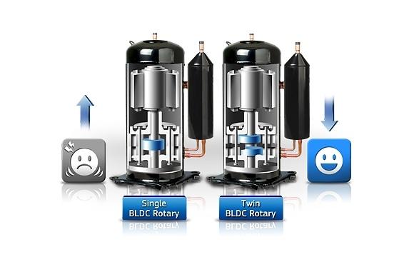 Компрессор BLDC(двухроторный)