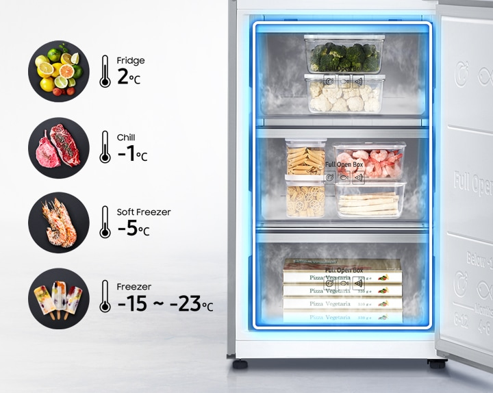 Flexible food storage with one touch