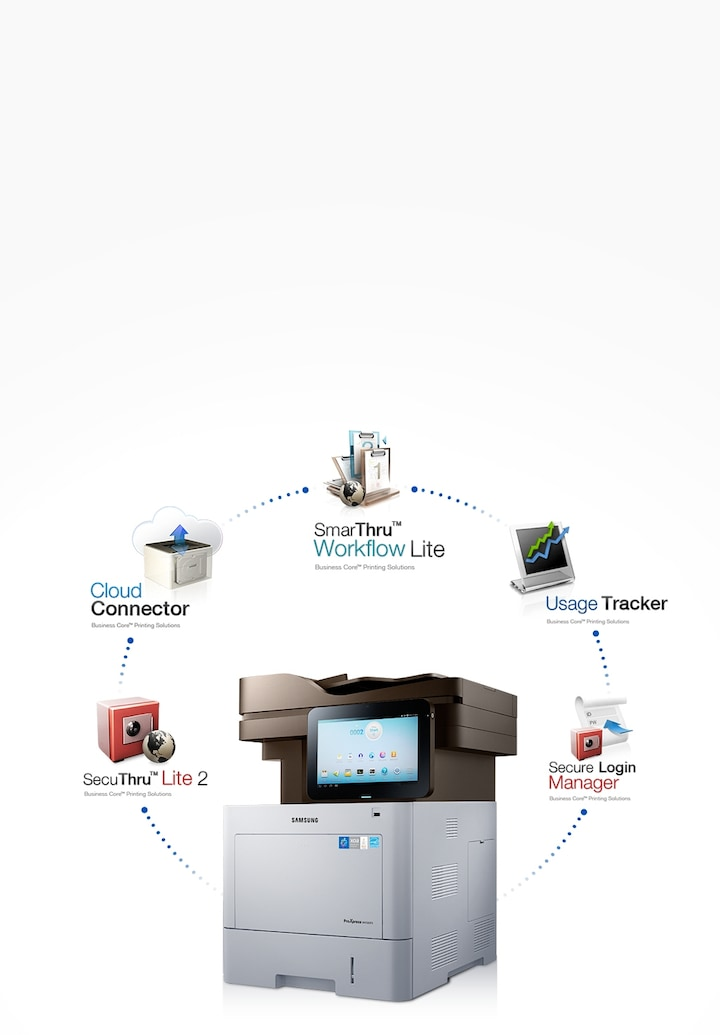 Samsung's Business Core™ Printing Solutions (BCPS)