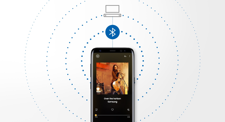 Transmisión de música vía Bluetooth