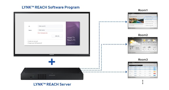 Simplify display and content management on an existing infrastructure with LYNK REACH 3.1