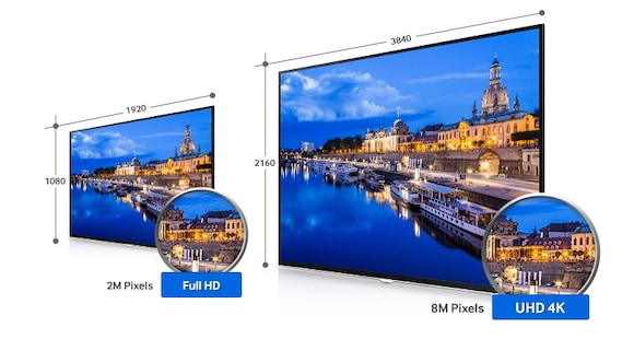 Delight guests with Ultra High Definition content at four times the FHD resolution