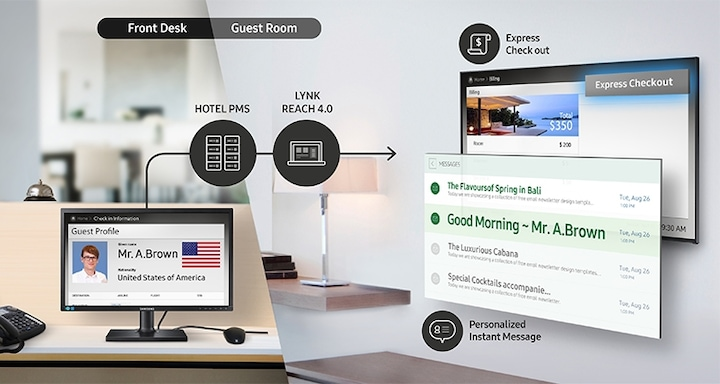 Offer Personalized Service from Check-in through Checkout