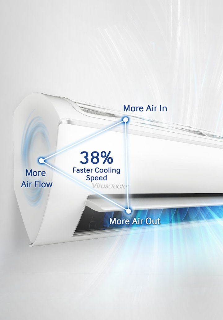 38% Faster Cooling