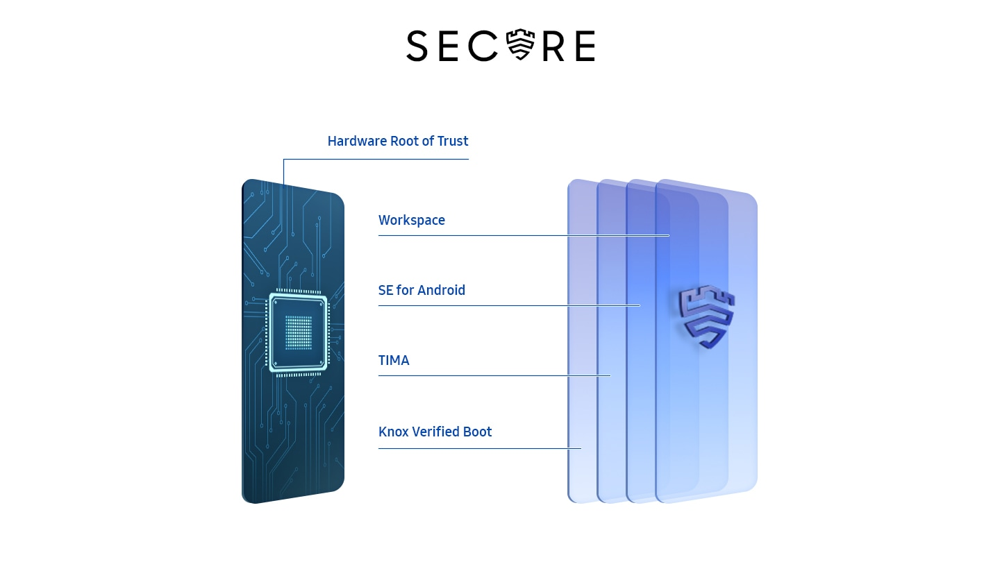 Defense-grade security available to everyone