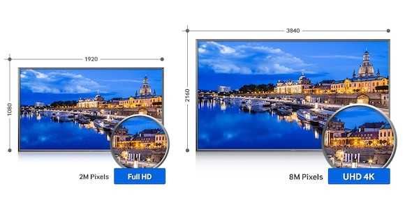 Provide a More Memorable, Upscale Guest Experience through UHD Resolution