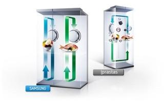 """""""Twin Cooling Plus®"""" sistema leidžia mėgautis visais privalumais"""