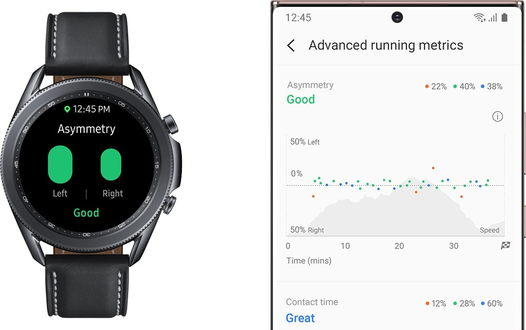 Front view of 45mm Galaxy Watch3 in Mystic Black with Running Analysis GUI. It's next to a Galaxy smartphone showing levels of running asymmetry.