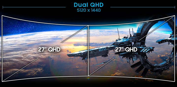 Dual QHD Display